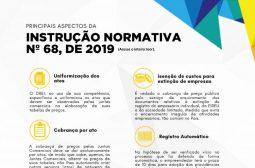 Principais aspectos da Instrução Normativa nº68, de 2019