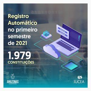 Jucea arquiva mais de 1,9 mil constituições pelo Registro Automático no primeiro semestre de 2021